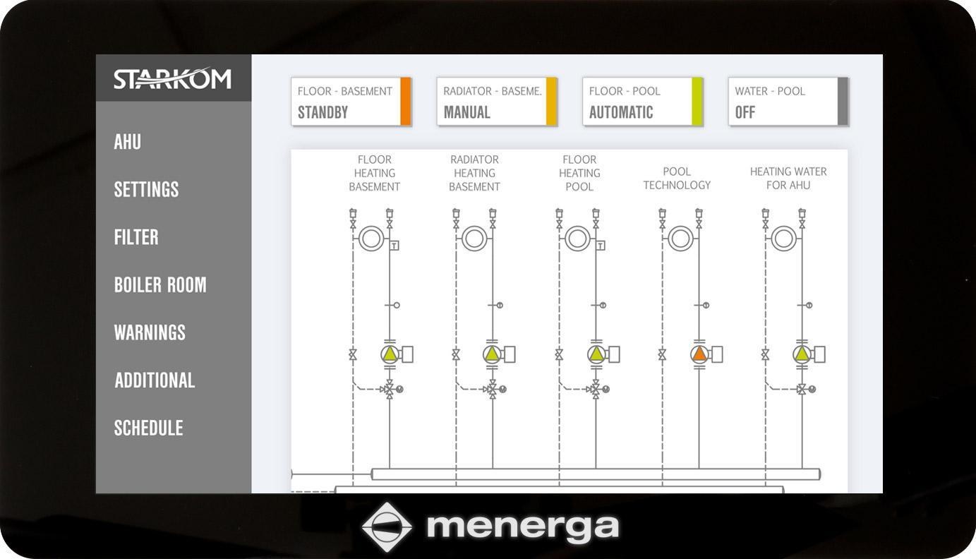 Menerga Web Nadzorni Sustav - WebServer