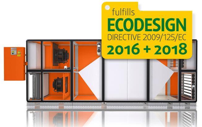 Direktiva Ecodesign × Europska komisija