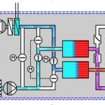 Klimatizacija-i-ventilacija-vrtica-resolair2