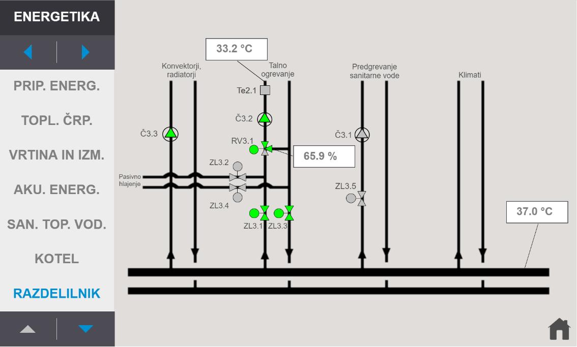 centralno-nadzorni-sustav-vrtic-kamnitnik-razdelilnik