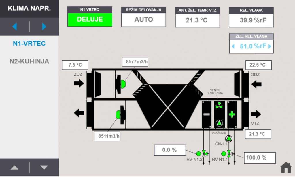 cns-klima-uređaj-adconair