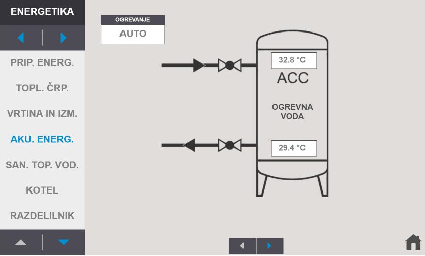 cns-vrtec-kamnitnik-spremnik